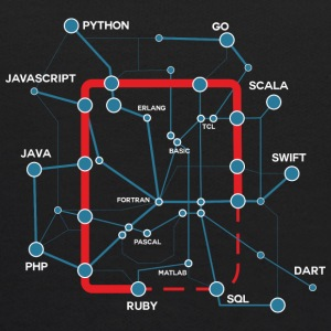 Code Language Map - Kids' Hoodie