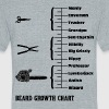 Beard Growth Chart - Unisex Tri-Blend T-Shirt