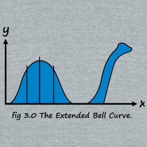 Bell Curve - Bell Curve - Unisex Tri-Blend T-Shirt by American Apparel