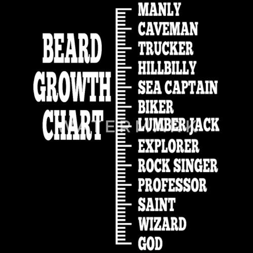 Beard Growth Chart 1 By Bamboer Spreadshirt