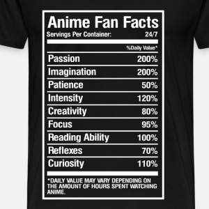 Anime fan facts - Daily value may vary