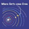 Where farts come from - Men's Premium T-Shirt