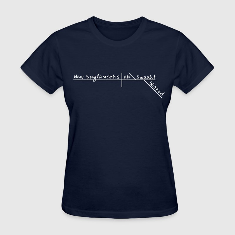 Wicked Smart Smaht Boston Accent  Women's T-Shirts - Women's T-Shirt