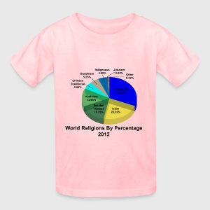 World Religions Percentages TShirt Spreadshirt - World religions for kids