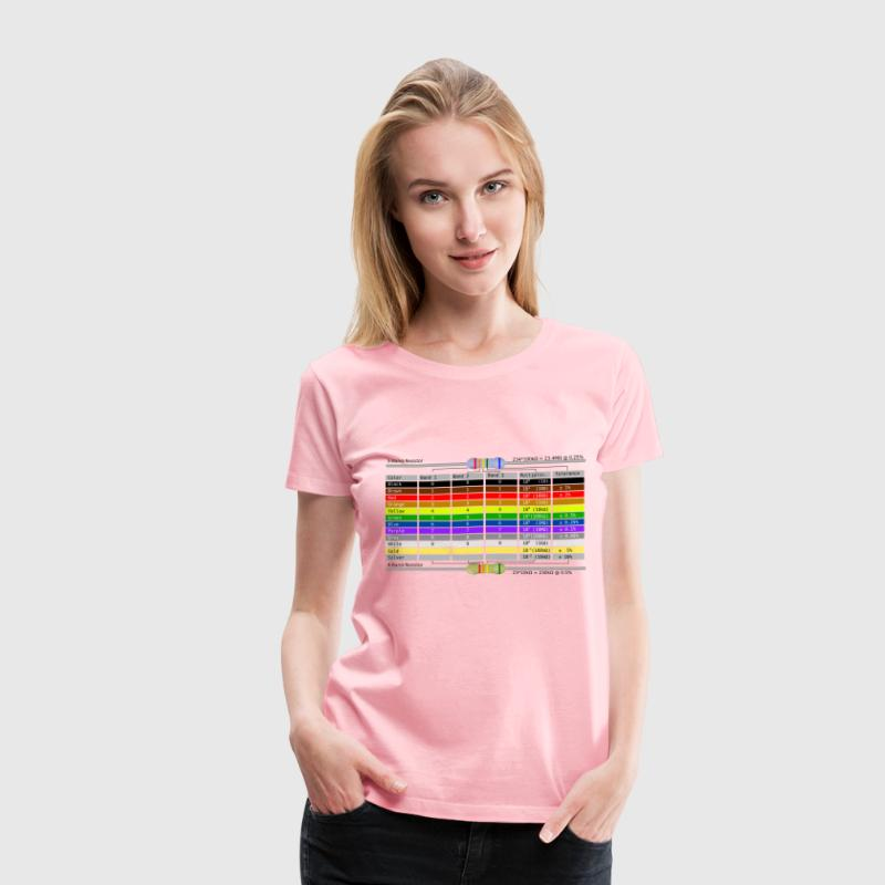 Resistor Color Code Table - Women's Premium T-Shirt