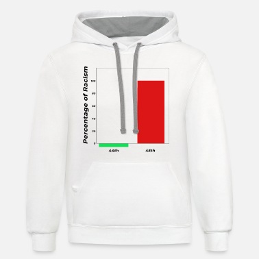Percentage of Racism between obama and trump - Unisex Two-Tone Hoodie