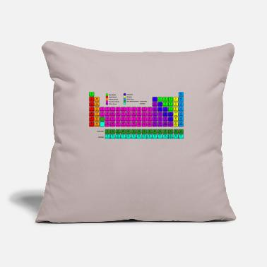 "Periodic Table Periodic Table - Throw Pillow Cover 18"" x 18"""