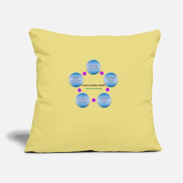 "Factor Success factors - Throw Pillow Cover 18"" x 18"""