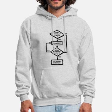 Program Useless Program - Men's Hoodie