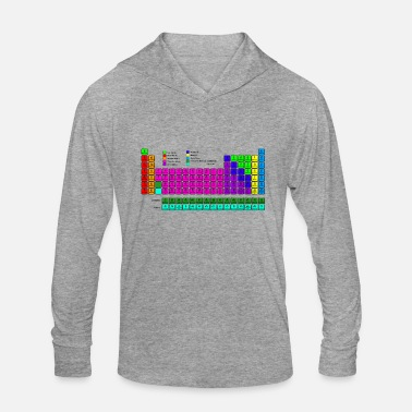 Periodic Table Periodic Table - Unisex Tri-Blend Hoodie