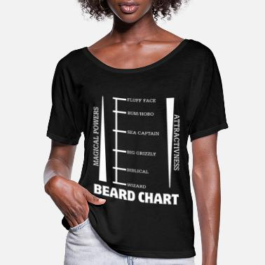 Beard Beard Length Chart New Funny Hipster Beard T Shirt - Women's Flowy T-Shirt