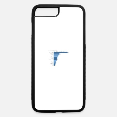 Wealth Wealth Gap - iPhone 7 Plus/8 Plus Rubber Case