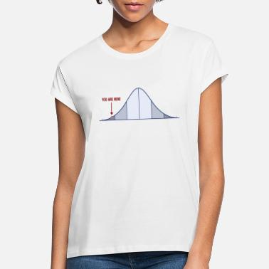 Iq IQ Bell Curve You Are Here - Women's Loose Fit T-Shirt