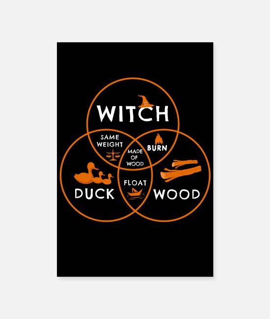 Art Posters - Witch Duck Wood Witches Identification Halloween - Posters white