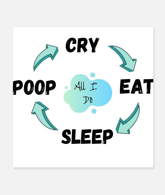 Cute Posters - Cry Eat Sleep Poop Repeat | Baby Life - Posters white
