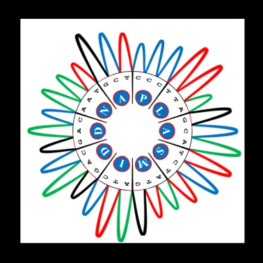 Sangerism - Plasmid DNA circle - Poster 8x8