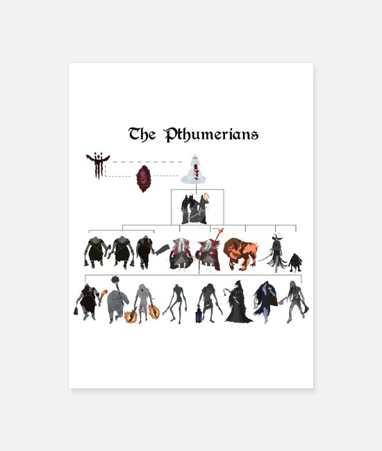 Raider Posters - Bloodborne - The Pthumerians - Poster white