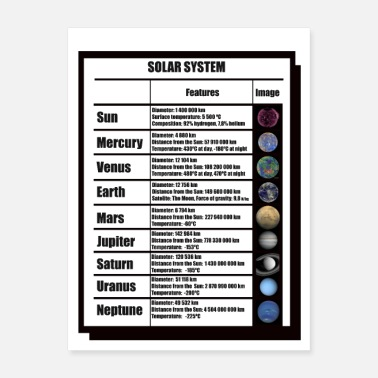 Solar Eclipse SOLAR SYSTEM - Poster