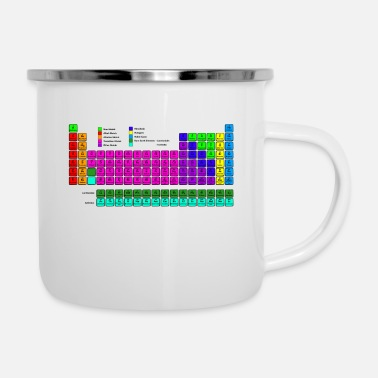 Periodic Table Periodic Table - Enamel Mug