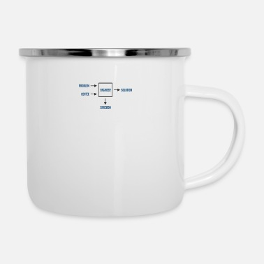 Production Year Engineering Sarcasm By product - Enamel Mug