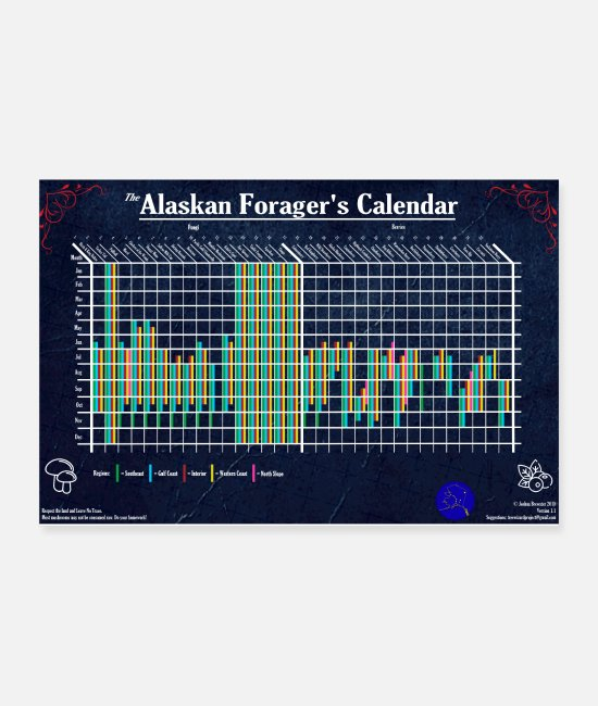 Nature Posters - The Alaskan Forager's Calendar - Calendar only - Posters white