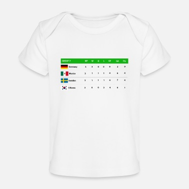 Football t-shirts for Germany win - Baby Organic T-Shirt