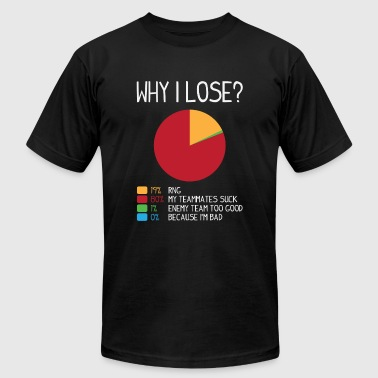 Gamer - Gamer: Why I lose? - Men's T-Shirt by American Apparel