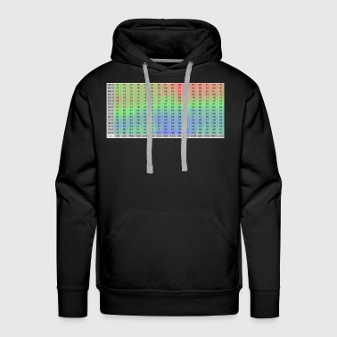 Tuning Fuel Map - Men's Premium Hoodie