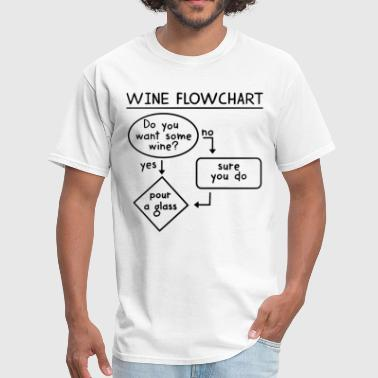 Pour Up Drank WINE FLOWCHART do you want some wine if yes then p - Men's T-Shirt