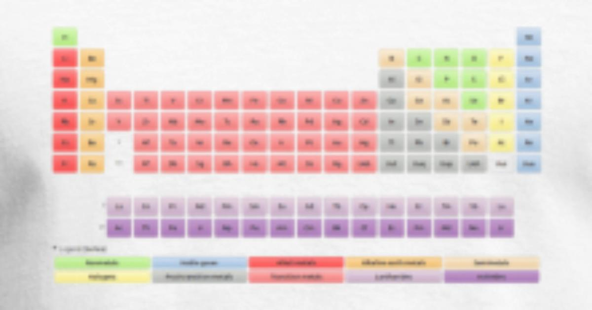 Periodic Table By Kluftandfriends Spreadshirt