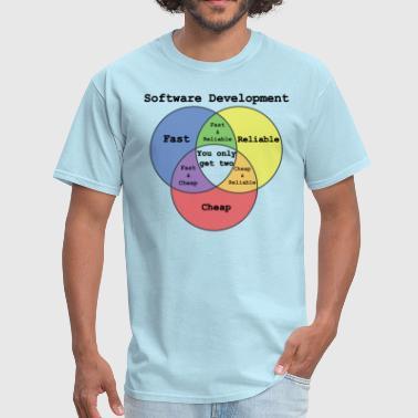 Venn Diagram Keytar Platypus Venn Diagram Tshirt Anvil Mens Printed