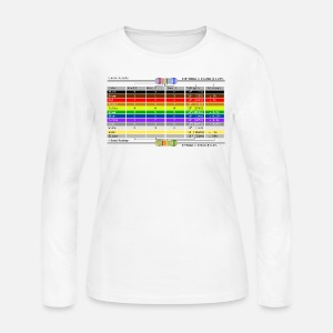 resistor color code table by martmel aus spreadshirt