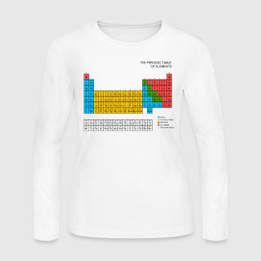 Periodic Table - Women's Long Sleeve Jersey T-Shirt