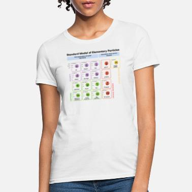 Biochemistry Particles Model Physicist Educators Graphic Tee - Women's T-Shirt