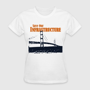 Save Our Infrastructure | Michigan Mackinac bridge - Women's T-Shirt