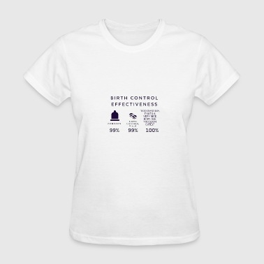 Breakthrough in Birth Control Technology - Women's T-Shirt