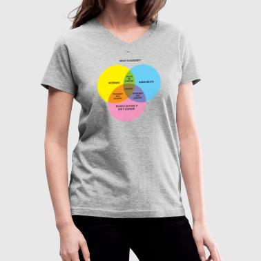 THIS ISN'T DUBSTEP! (a Venn Diagram) - Women's V-Neck T-Shirt