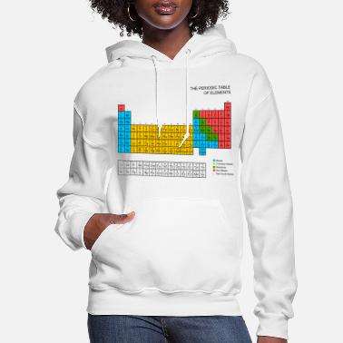 Table Periodic Table - Women's Hoodie