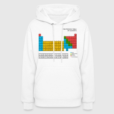 Chemistry Periodic Table - Women's Hoodie