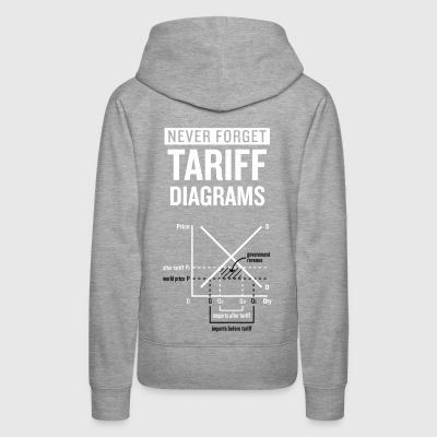 Never Forget Tariff Diagrams - Women's Premium Hoodie