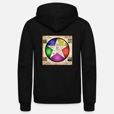 Element The Elements - Unisex Fleece Zip Hoodie