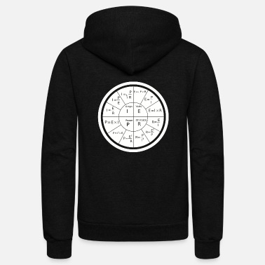 Electricity Electrical - Ohm's Law Electrical Engineering - Unisex Fleece Zip Hoodie