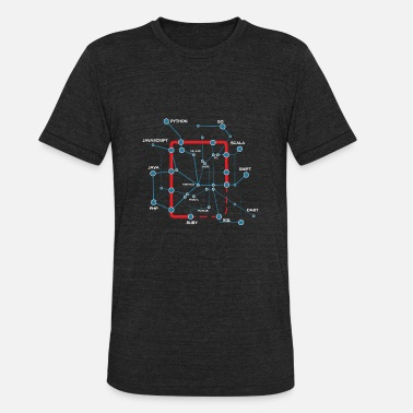 Computer Engineering Code Language Map - Unisex Tri-Blend T-Shirt