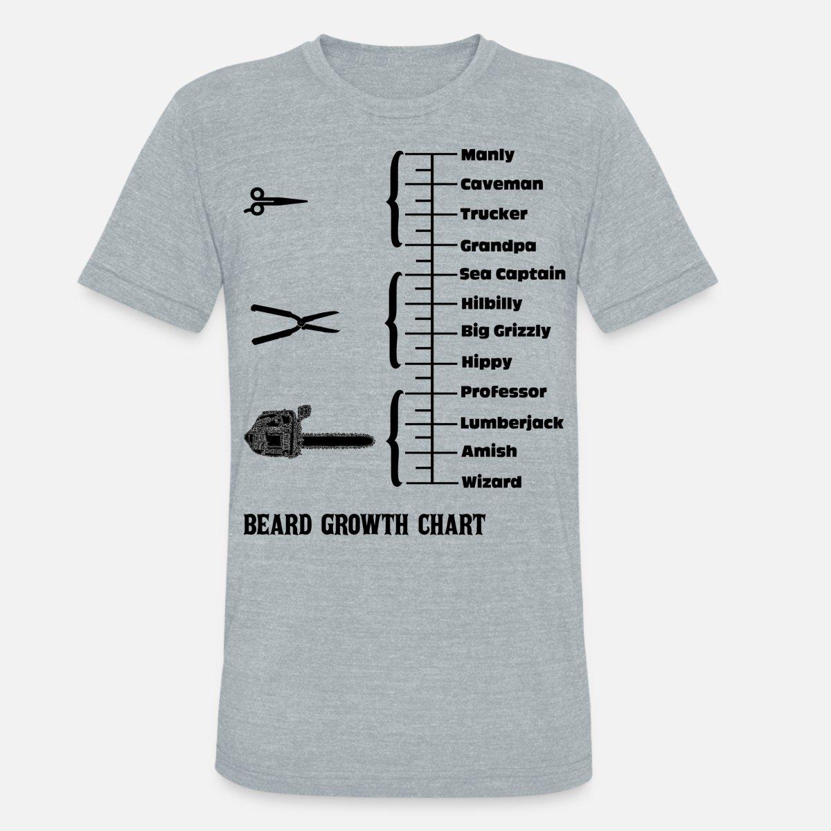 Uni Tri Blend T Shirtbeard Growth Chart