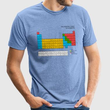 Periodic Table - Unisex Tri-Blend T-Shirt