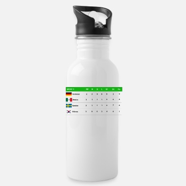 Football t-shirts for Germany win - Water Bottle