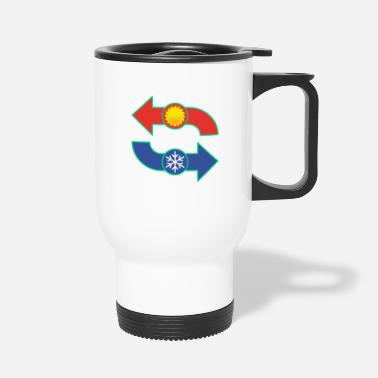 Picture picture - Travel Mug