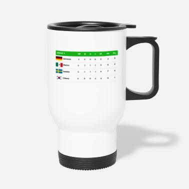 Football t-shirts for Germany win - Travel Mug