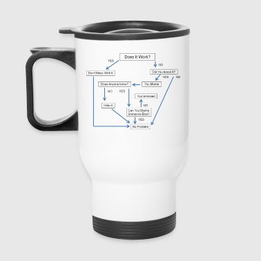 Mechanical Systems Troubleshooting Guide - Travel Mug