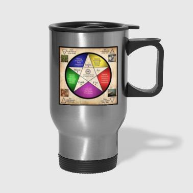 The Elements - Travel Mug